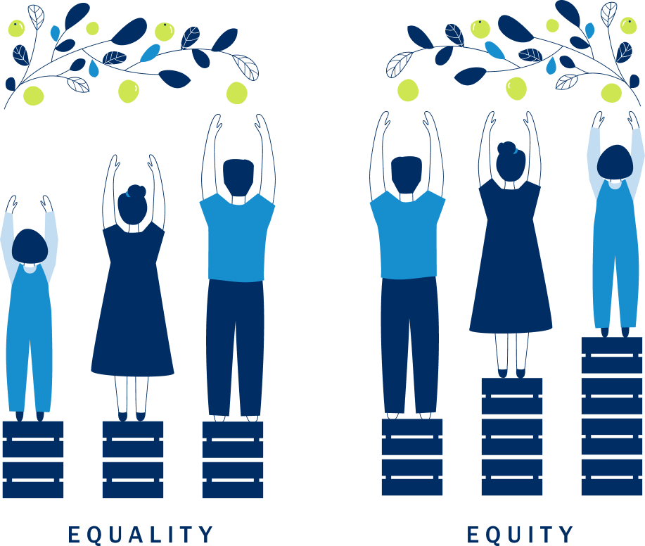 quity and equality